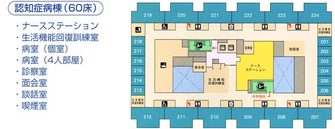 2F 認知症病棟(60床)画像